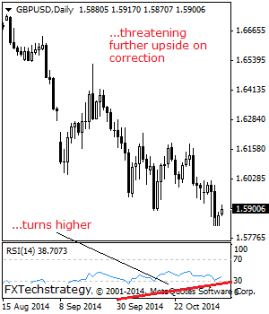 Daily Technical Strategist On Gbpusd Technical Rsi Daily