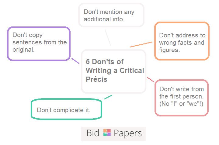 5 don'ts of writing a critical precis   Writing words, Writing ...
