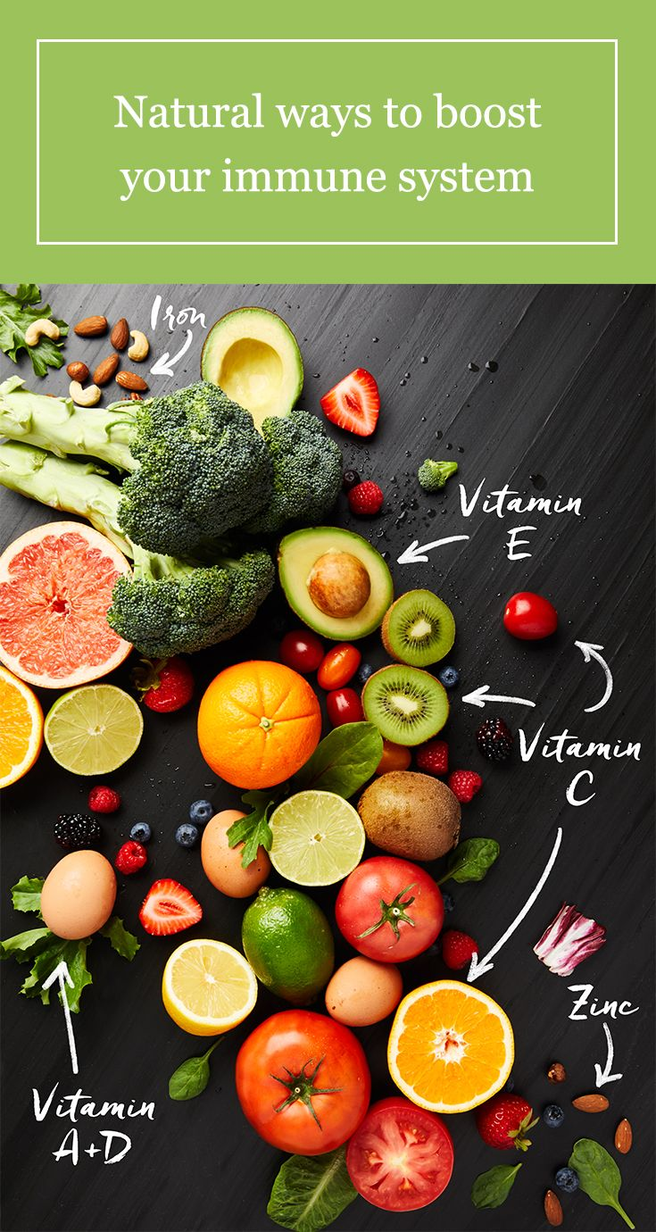 The Best Natural Ways To Boost Your Immune System Healthy