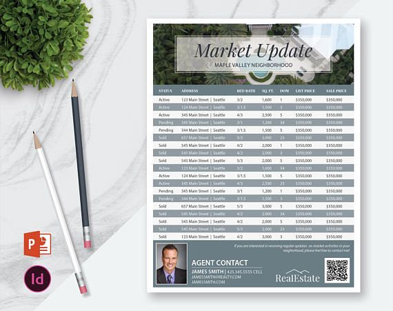 Powerpoint Indesign Real Estate Market Update Flyer Template  Real