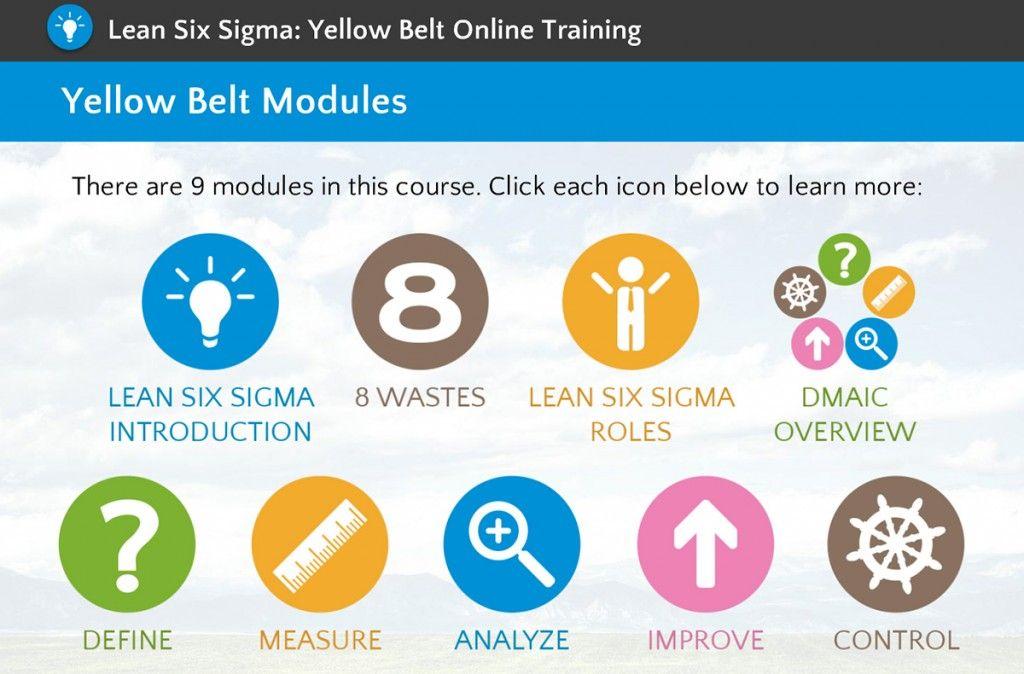 Lean Six Sigma Training Free Quality Improvement Pinterest