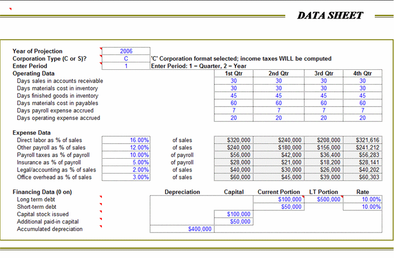Use Corporate Analysis Template To Help Create The Three Forms