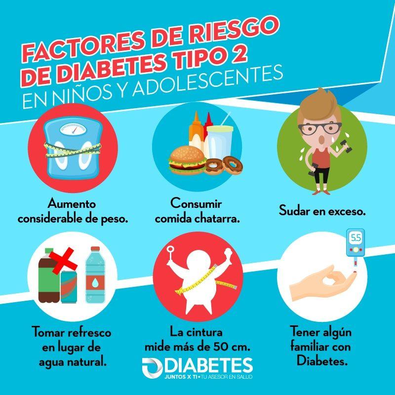 riesgos de diabetes tipo 2