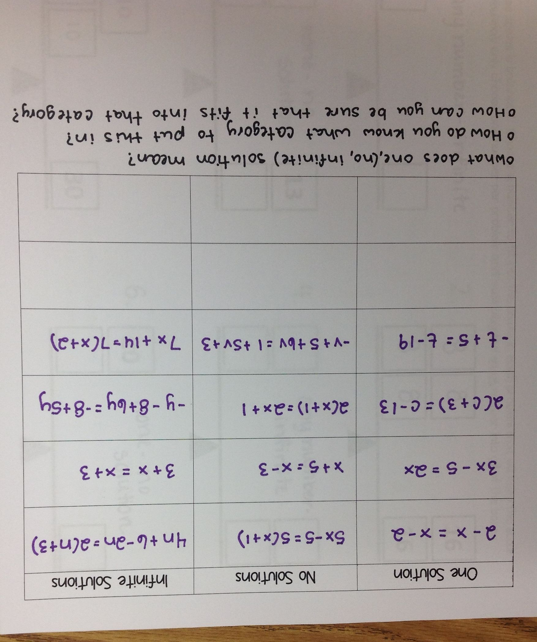 3 Solving Algebraic Expressions Worksheets In