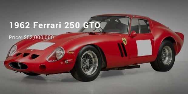 The Top 10 Most Expensive Ferrari Cars In The World (Auction) | Ferrari Car,  Ferrari And Cars