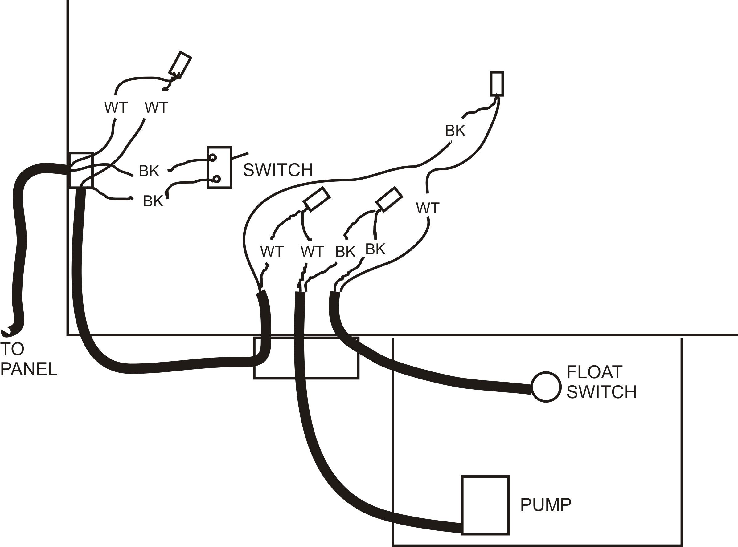 wiring float switch to control well pump
