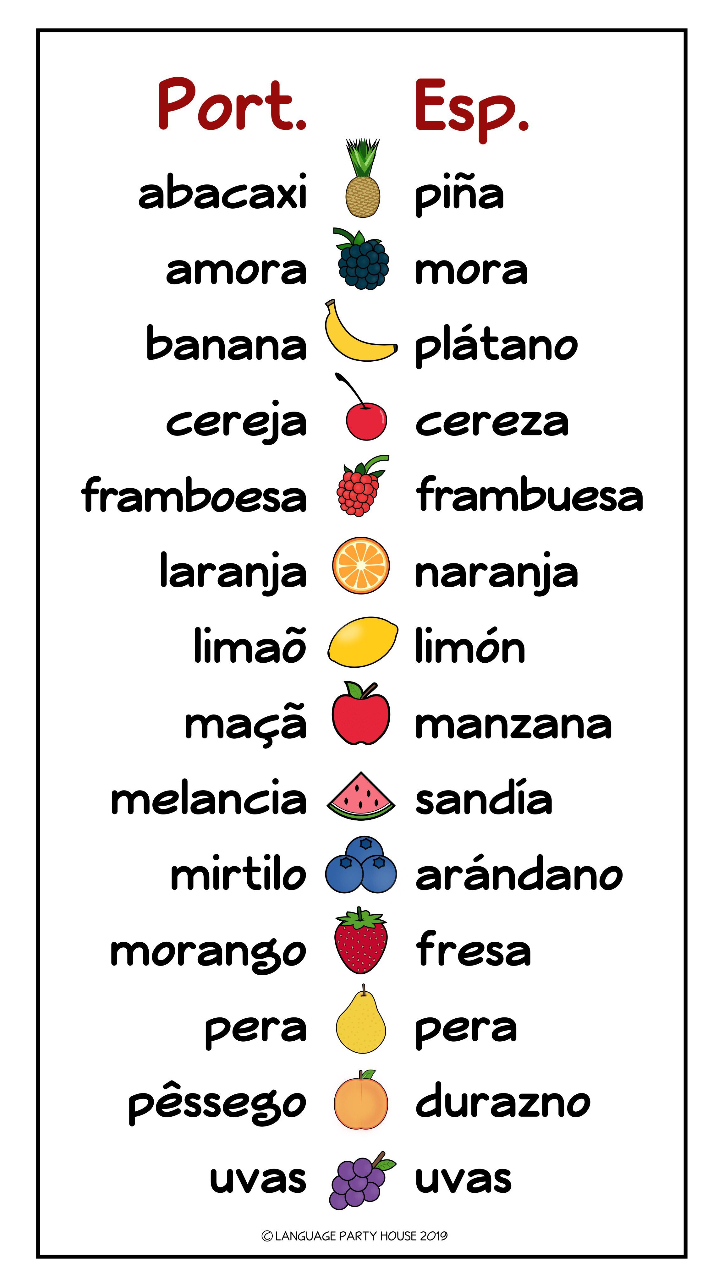 Free Spanish And Portuguese Fruit Comparison