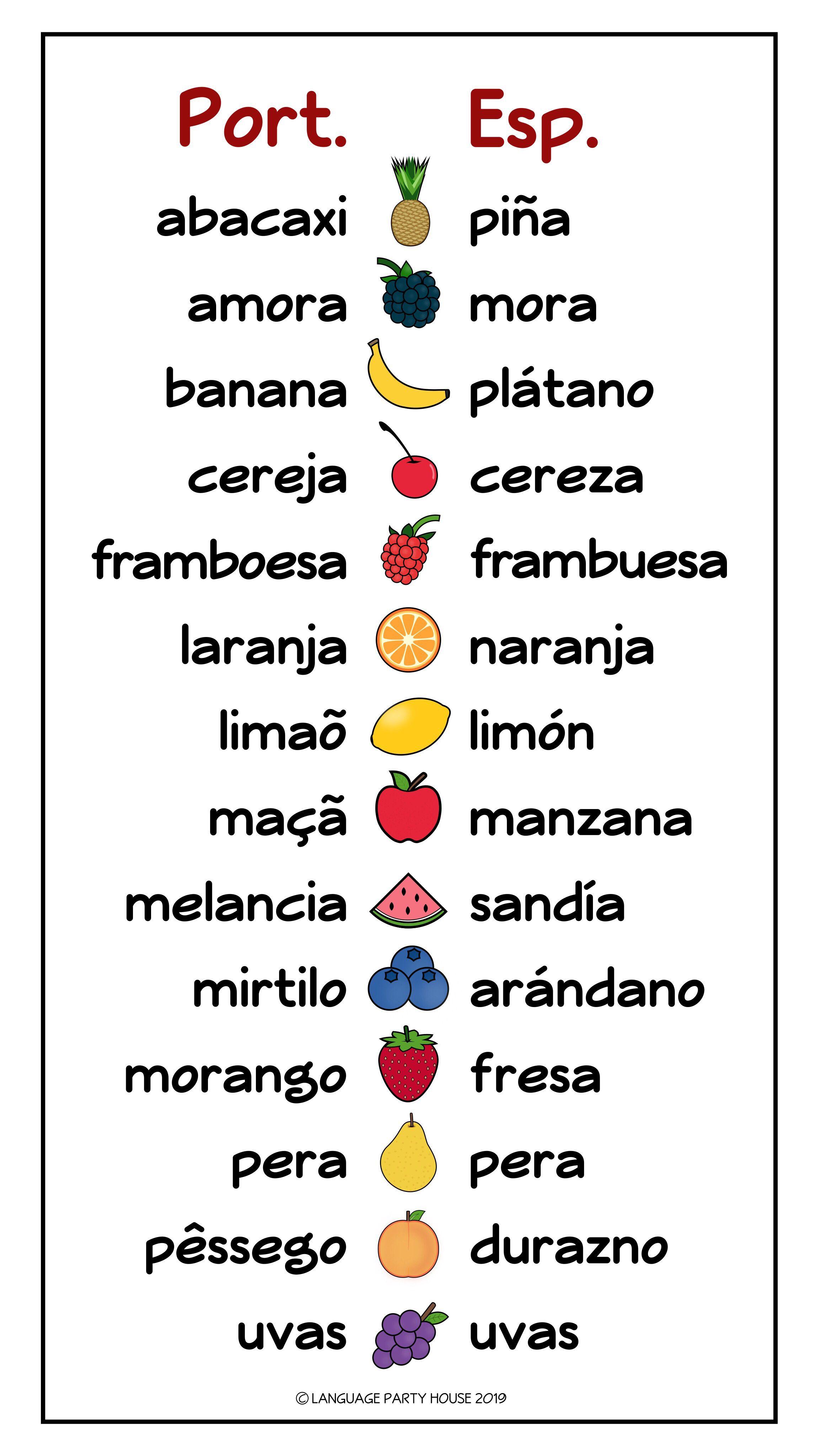 Free Spanish And Portuguese Fruit Comparison