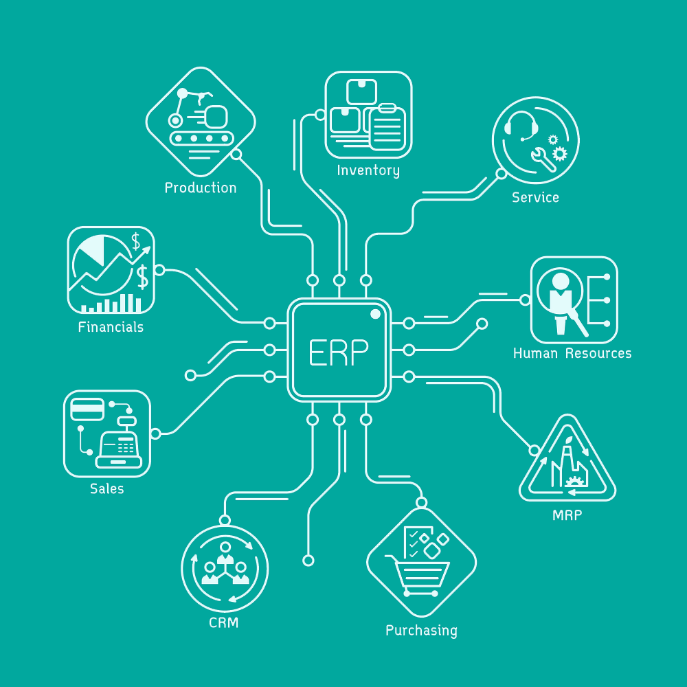 Smart ERP in Chennai Enterprise application, Customer