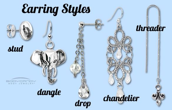 Body Jewelry In Depth Pierced Earring Styles Bodycandy