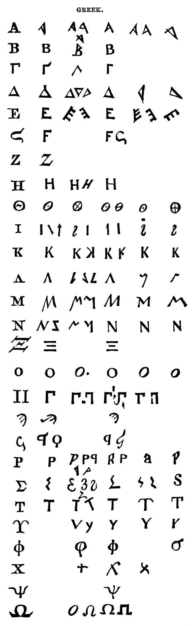Ancient Greek Alphabet Cuneiform And Alphabet Pinterest Greek