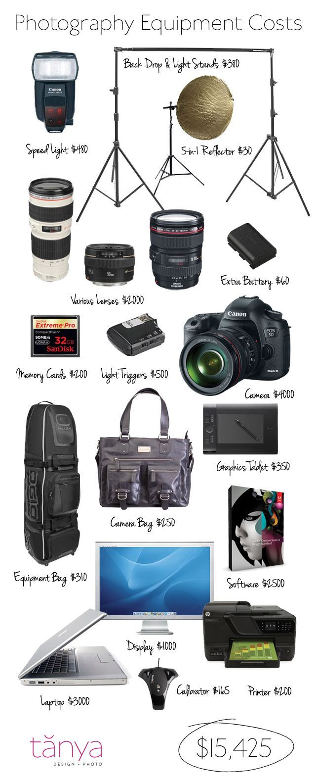 Photography Equipment Costs | Photography Tips | Pinterest ... for Photography Lighting Equipment Names  150ifm