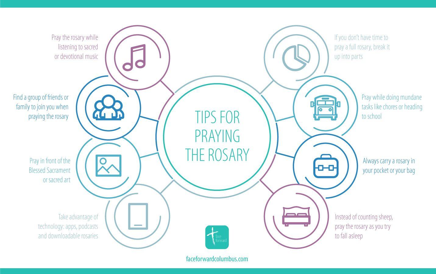 how to pray the rosary pdf 2019