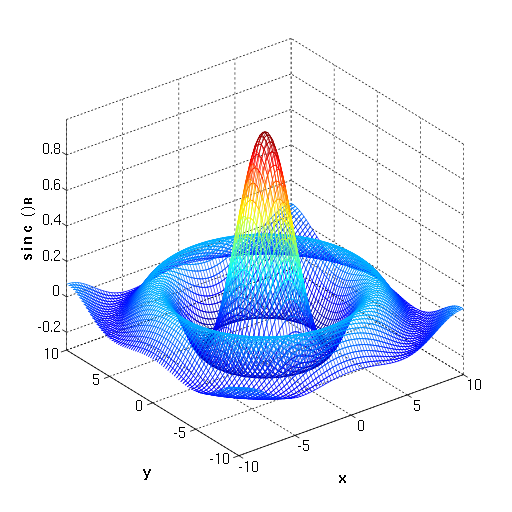 MATLAB (matrix laboratory) is a multi-paradigm numerical