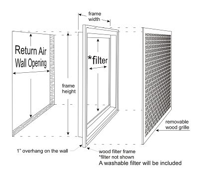 Flt Diagram Return Air Filter Grille Assembly Grilles Decorative Grilles Millwork Details