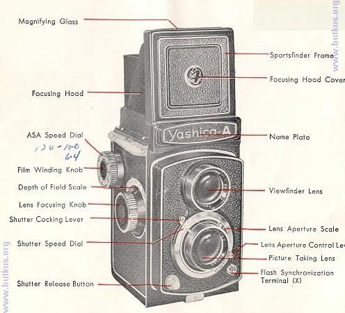 Yashica A Film Tlr Instruction Manual Yashica Lens Aperture Aperture Control