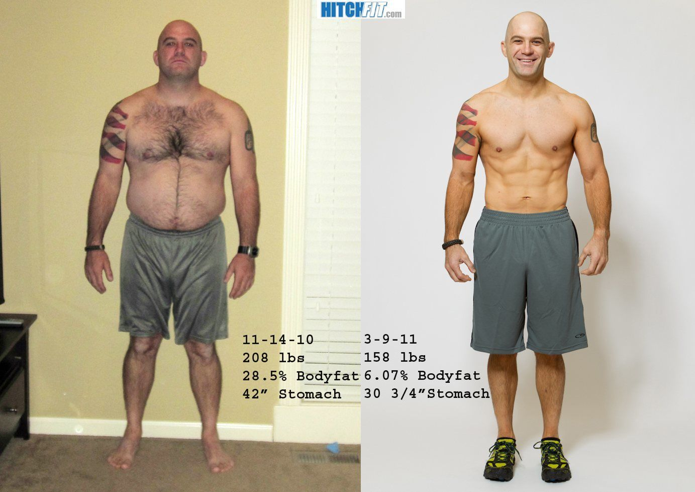 Police Officer Chad Lost 50 Pounds In Four Months With Hitch Fit