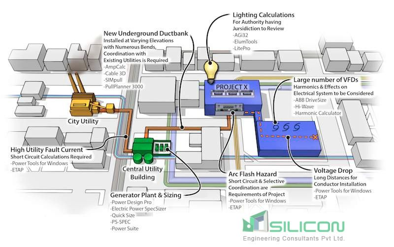Electrical System Design Silicon Engineering Consultants In 2020 Solar System Design Electrical Circuit Diagram Electrical System