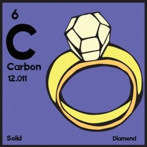 carbon the classic periodic table illustrated - Periodic Table Diamond Symbol