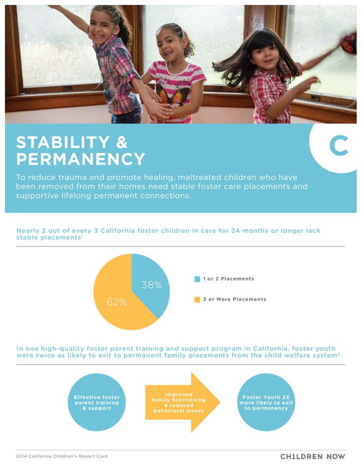 2014 California Children\u0027s Report Card One-Pager Stability - training report