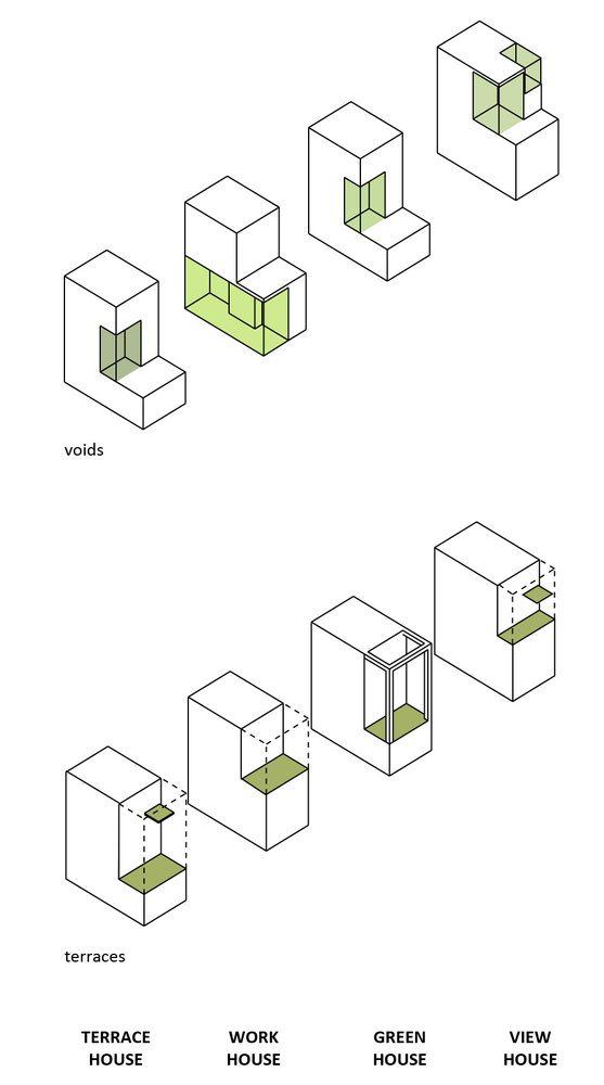 Gallery Of Woodlofts Buiksloterham Ana Architecten 21 Architecture Concept Diagram Diagram Architecture Concept Diagram