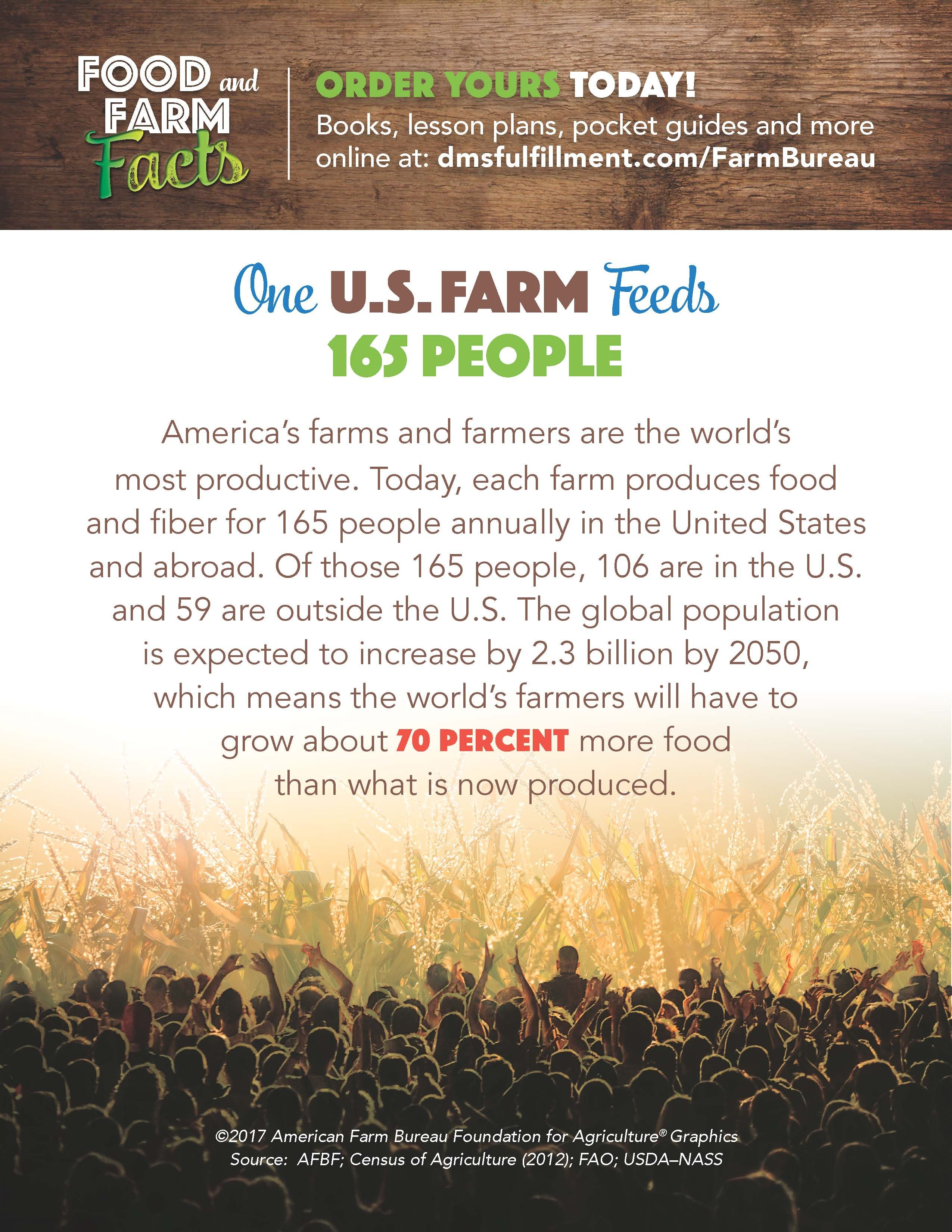Pin by American Farm Bureau Federation on Teaching
