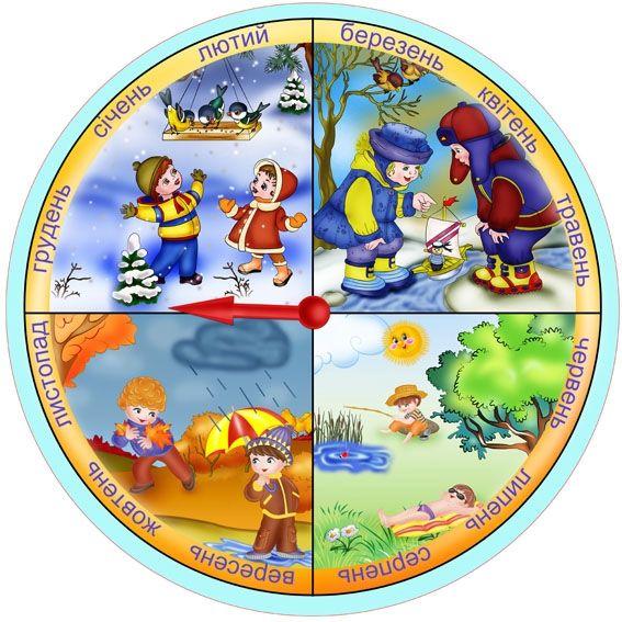 картинки пори року для дітей онлайн   Для дітей