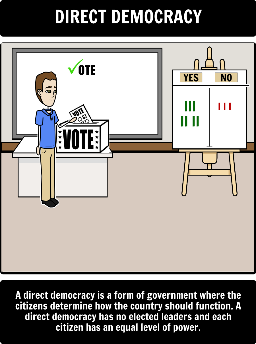 Introduction To Government  Forms Of Government What Are The