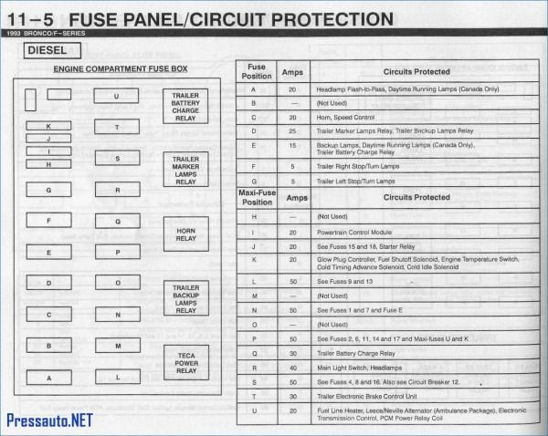 2001 F250 Fuse Box Layout | Wiring Diagram  F Fuse Box Diagram on