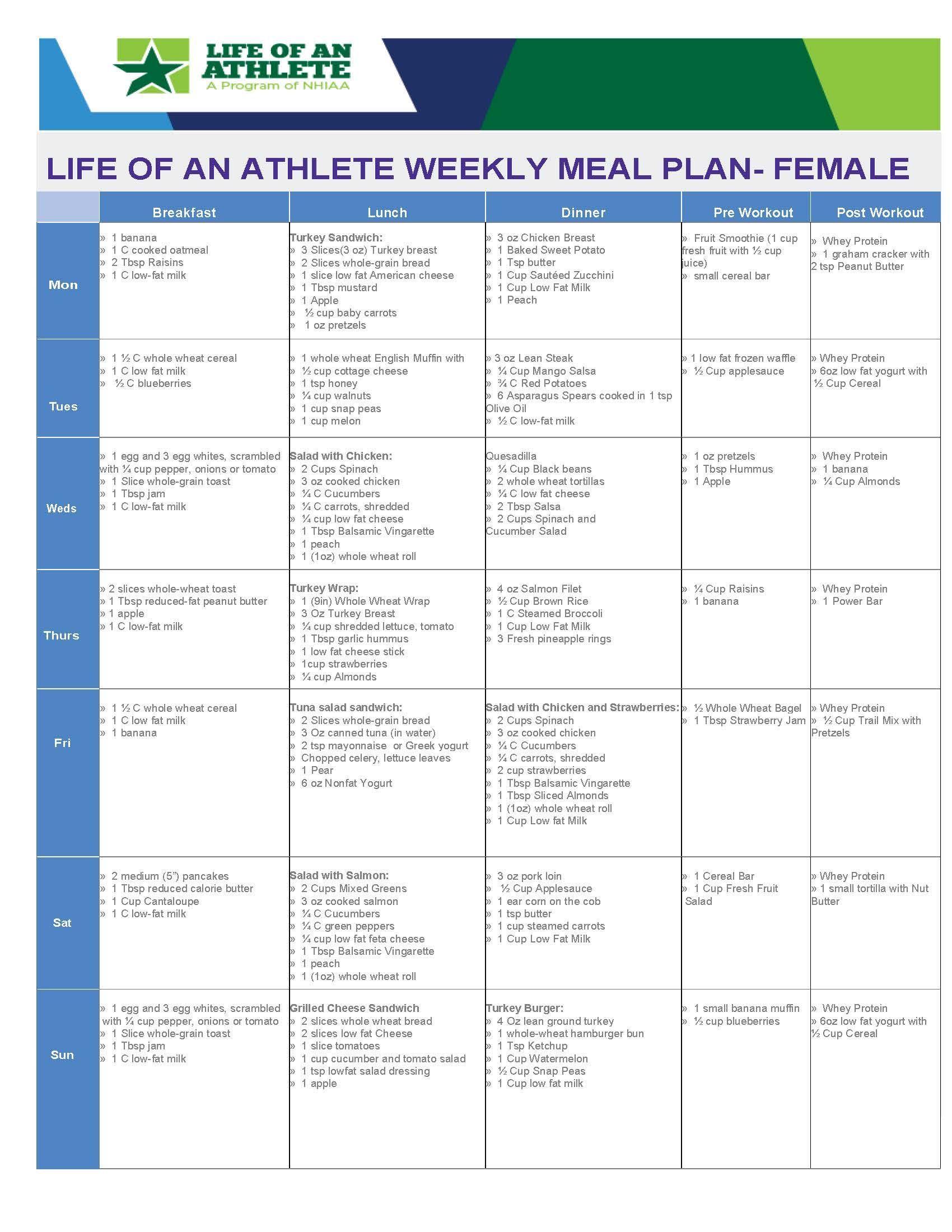LOA weekly meal plan- female | Week Ketogenic Diet Meal Plan