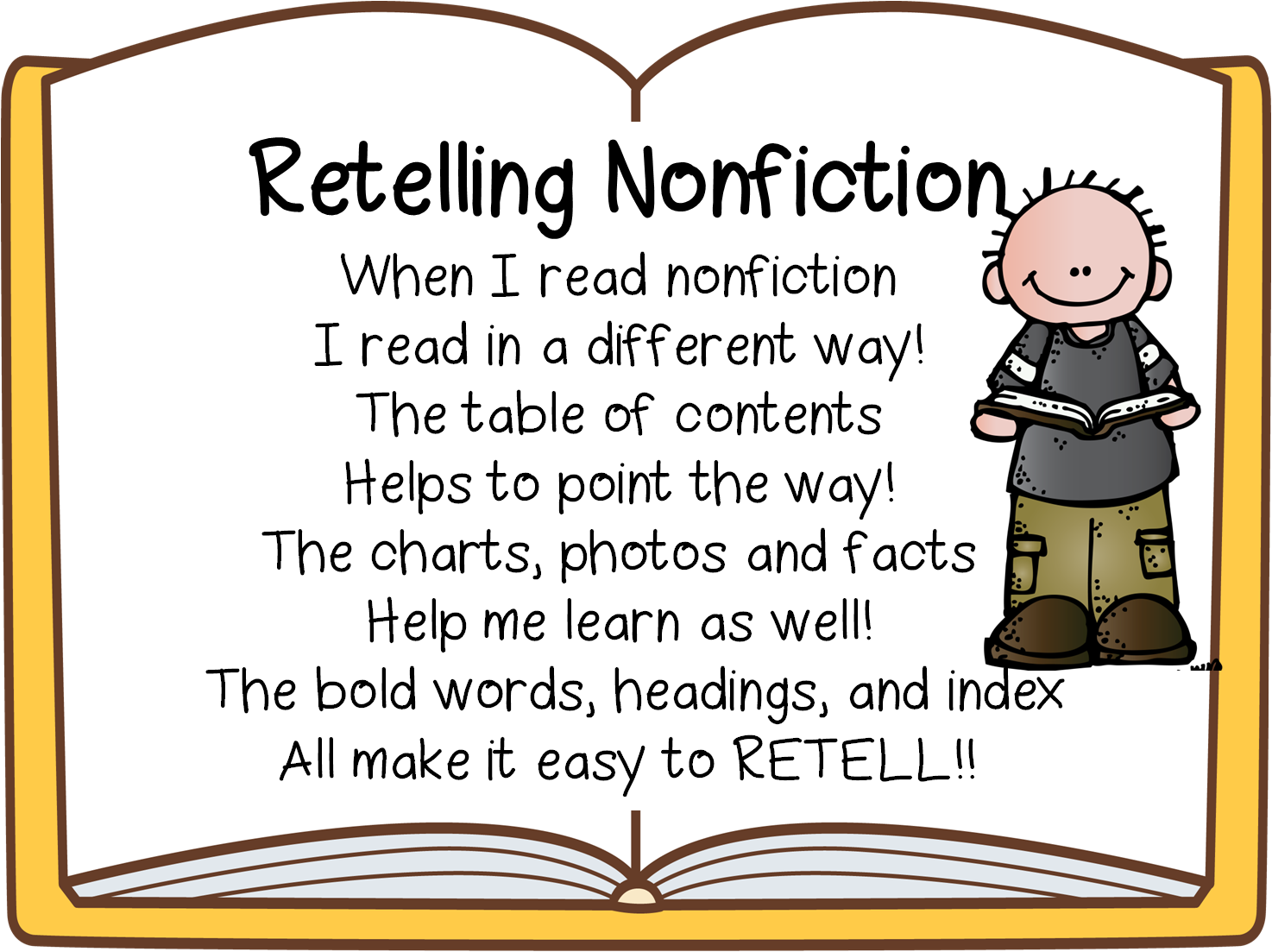Retelling Fiction and Nonfiction (First Grade Wow) | Informational ...
