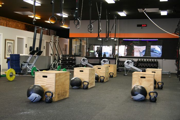 Best Crossfit Gyms