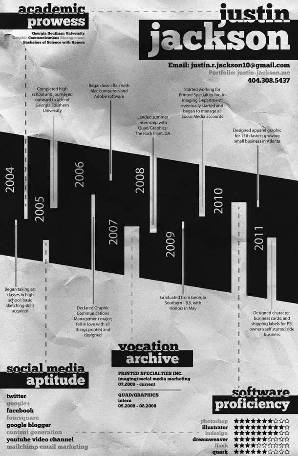 Des Exemples Et Modeles De Cv Originaux Modele De Cv Original Organigramme Design Frise Chronologique Design