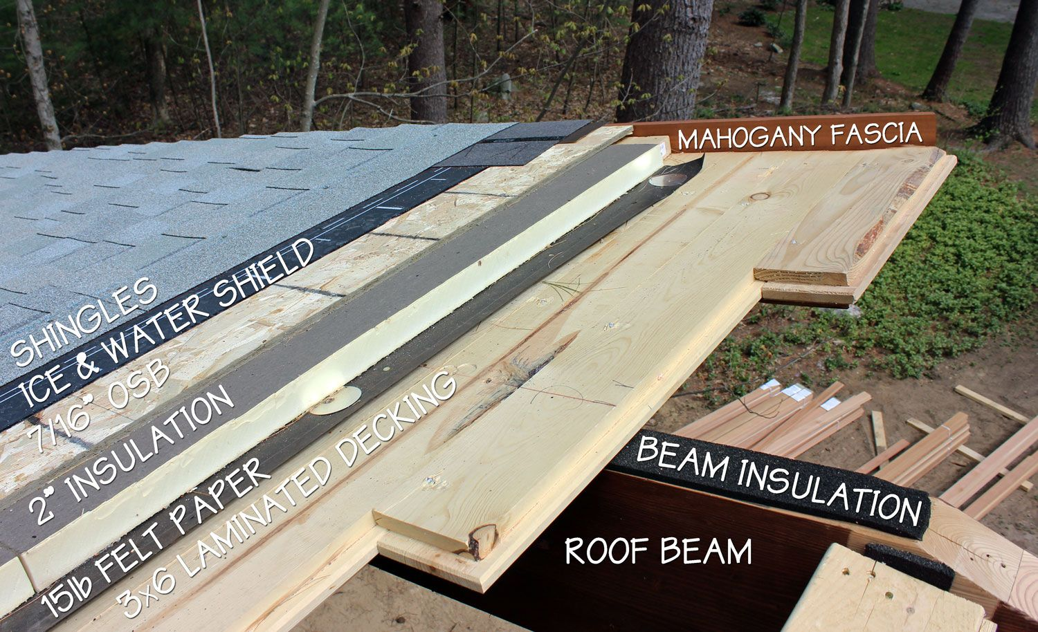 Deck House Roof Dissected House Deck House Roof Custom Builders