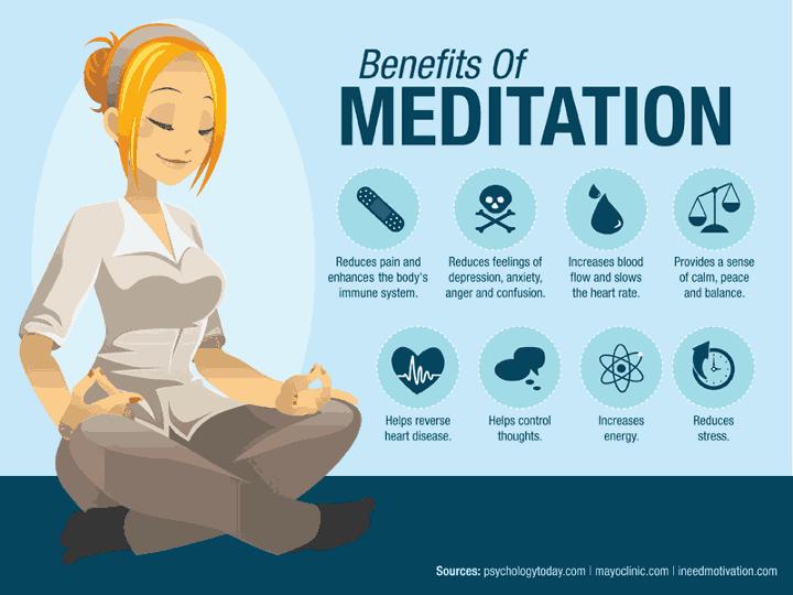Beneficios meditar