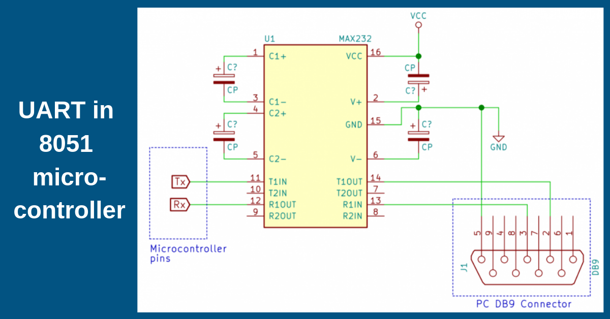 Uart In 8051 Microcontroller Data Transmission Serial Port Parity Bit