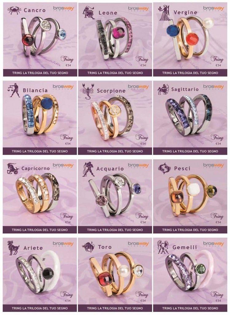 anello pandora segno zodiacale
