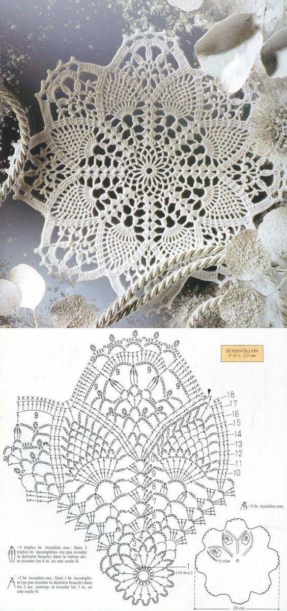 free crochet patterns, darmowe wzory szydełkowe, wzory obrusów ...