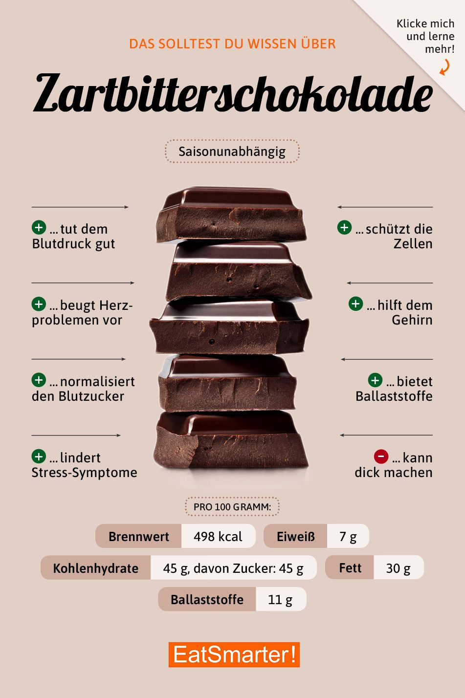 Schokolade in 2019 | Infografiken | Food, Healthy menu und ...