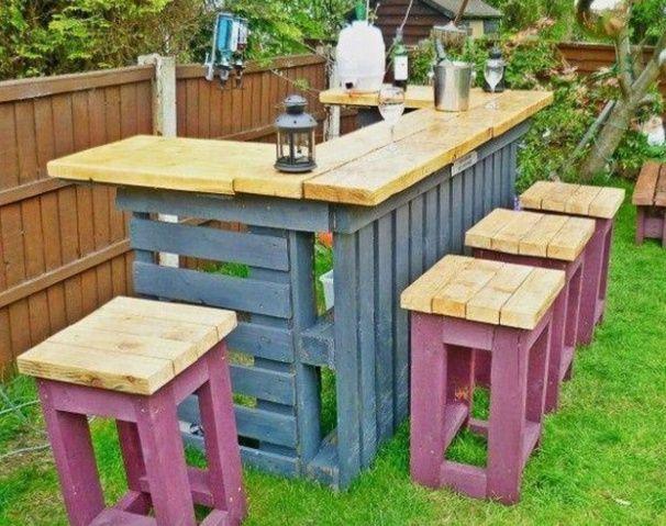 Modèles bars extérieurs en bois de palette   DECO   Pallet Furniture ...