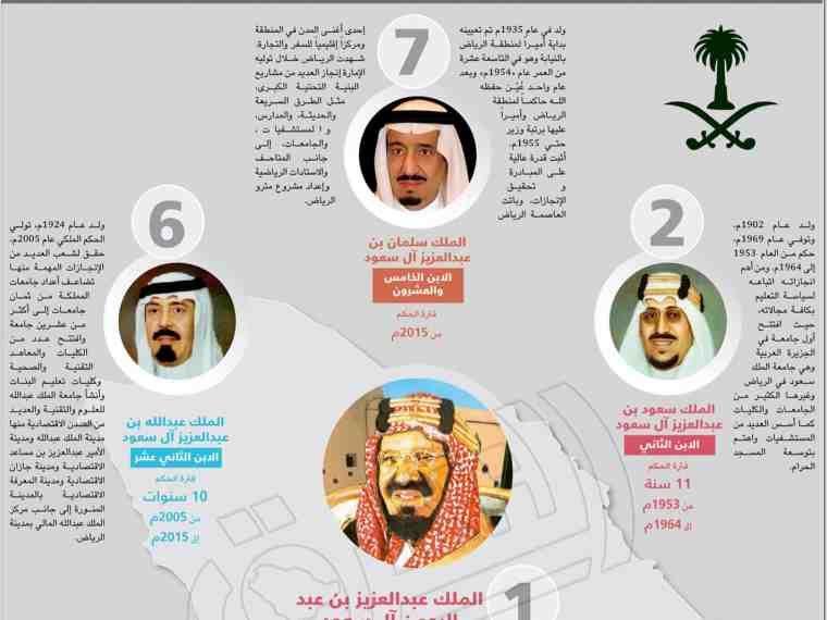 اعمال الملك عبدالعزيز