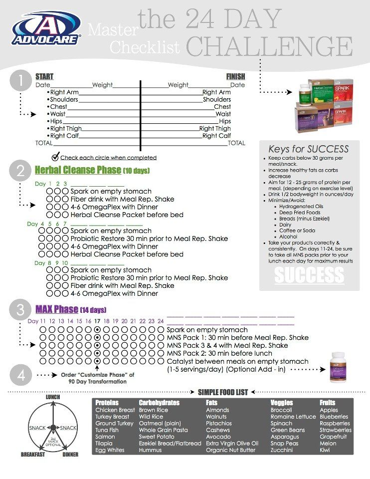 A guide to assist you on the Advocare 24 day challenge   www - 24 day challenge guide