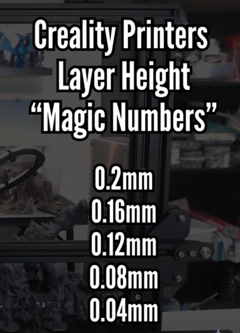 Creality Printer Step Motor's