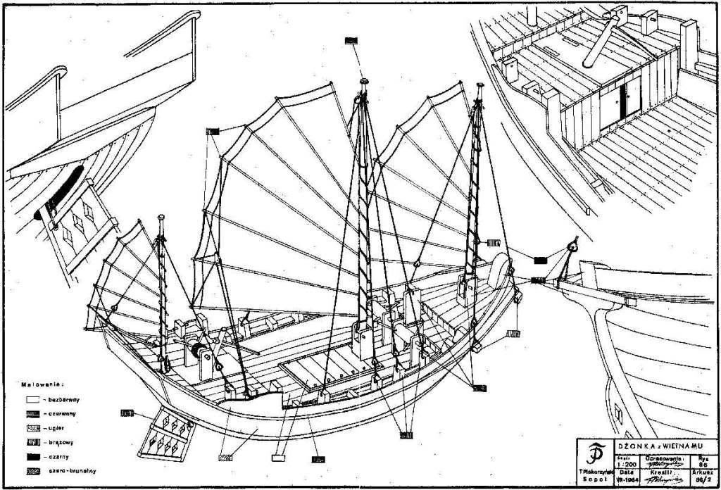 Chinese junk boats chinese junk boat plans inflatables for Understanding blueprints