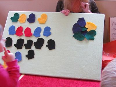 Felt board mitten math in preschool  by DEBORAH J. STEWART, M.ED. on JANUARY 26, 2012- I have not see enough teachers work with estimation in the preschool classroom. This is an important math concept.