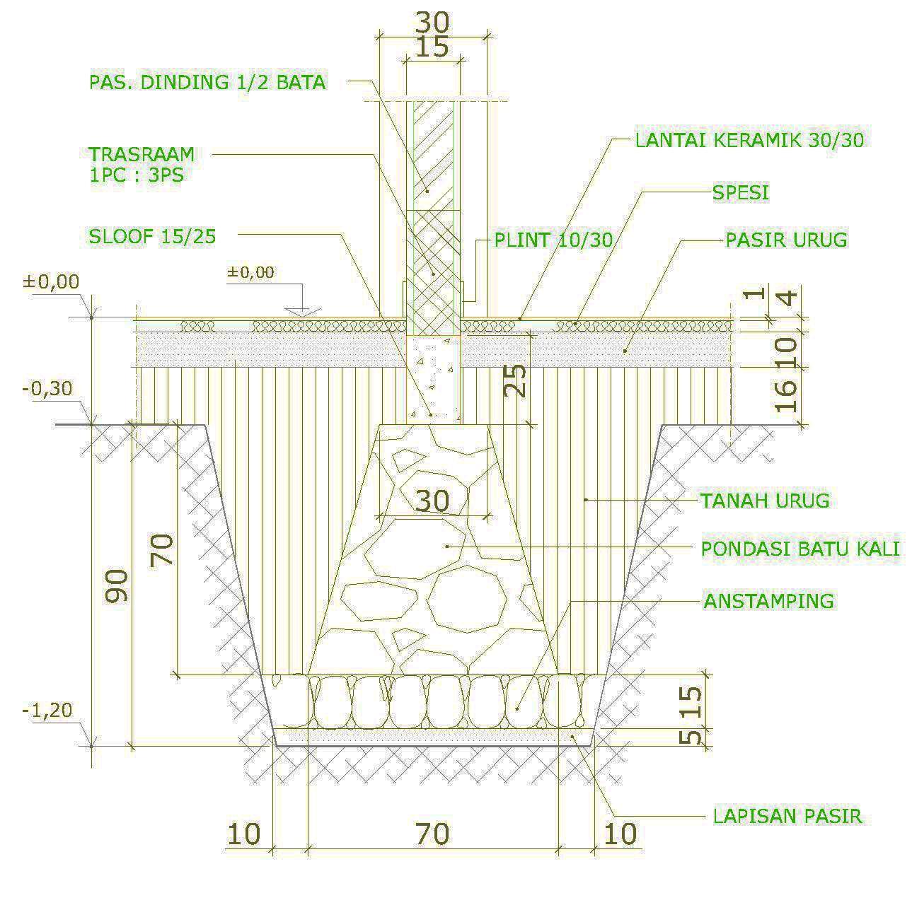 Image Result For Detail Pondasi Batu Kali Sketsa Arsitektur Arsitektur Gambar Arsitektur