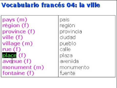Franc s vocabulario 07 la nourriture doovi fran ais for Vocabulario cocina frances