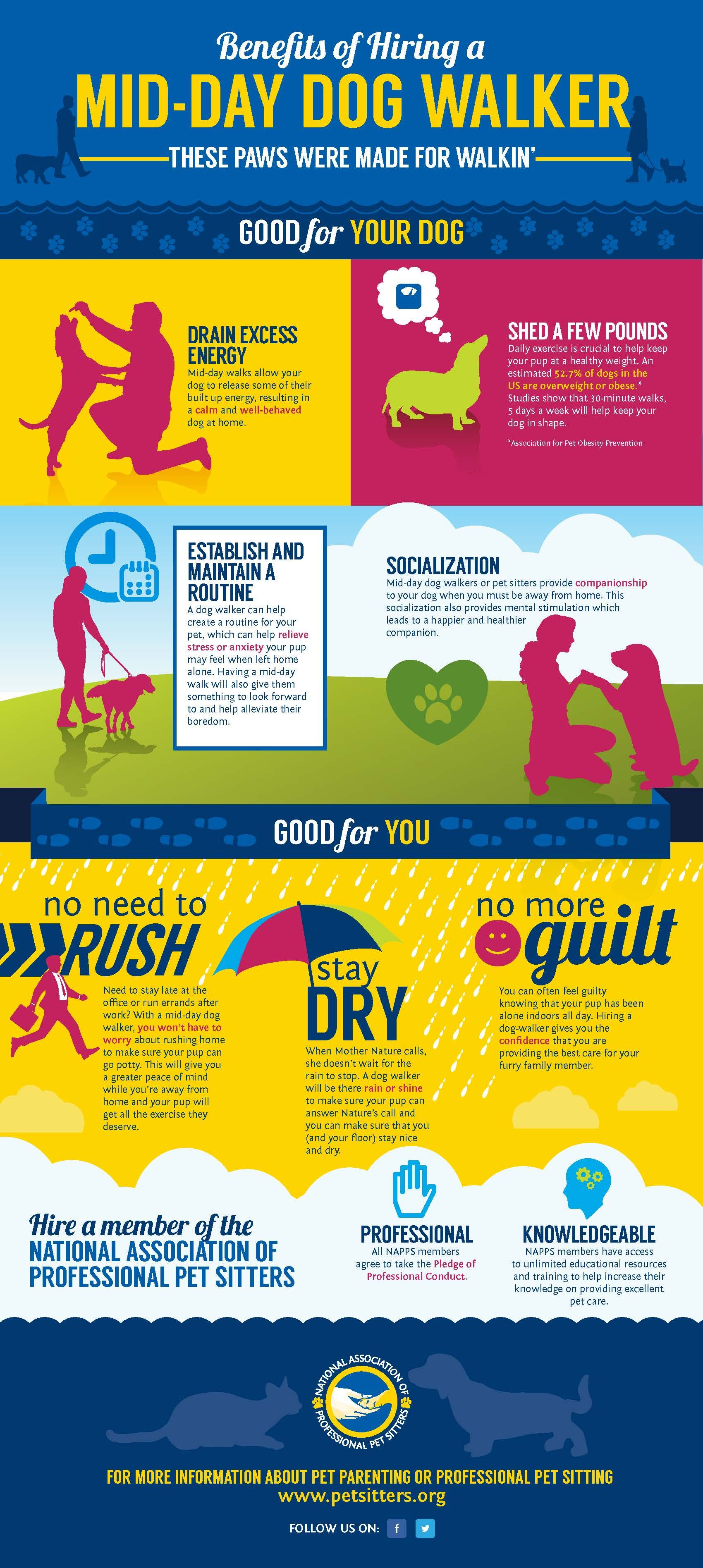 Mid Day Dog Walker Infographic There Are Many Benefits To Hiring A Mid Day Dog Walker Here A Dog Walking Services Dog Walking Business Pet Sitting Business
