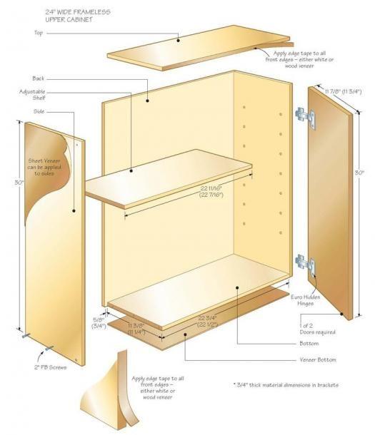 Kitchen Cabinet Parts Kwc Faucet Building Upper Cabinets Part 2 Standart Pinterest Uppercabinets Illustration2 Frameless Diy Base