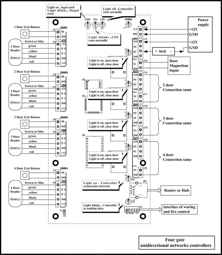 2004 Ford Focus Stereo Wiring Diagram | Access control ...